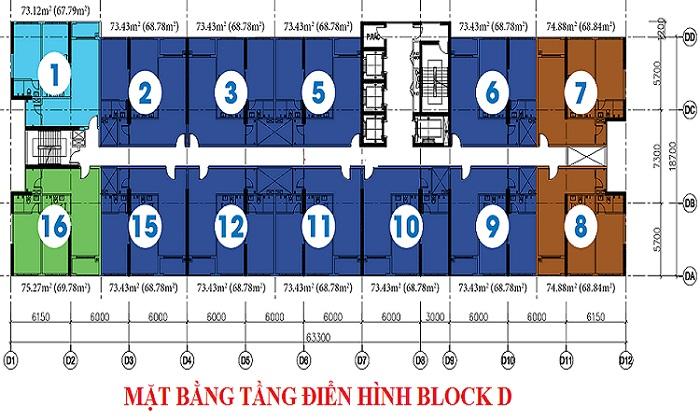 mặt bằng block D căn hộ city gate 3
