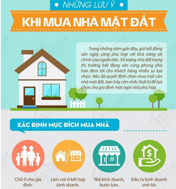 Những lưu ý khi mua nhà mặt đất